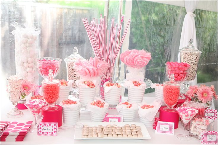 Ideas de como decorar tu mesa de postres ideal para fiesta for Ideas para decorar fiestas de 15