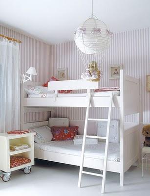 Organizar decorar habitaciones peque as para ni as y ni os for Idea de habitacion de nina pequena