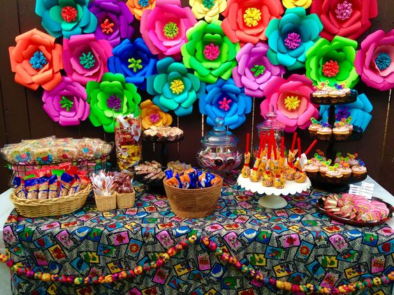 Mesa de postres con tema mexicano 3 for Decoracion postres