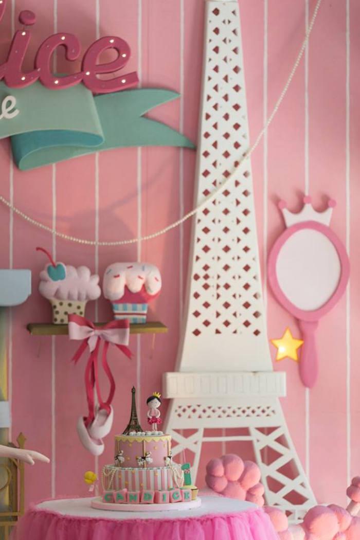 Ideas para fiestas bailarina en paris 3 decoracion de - Ideas para organizar la casa ...