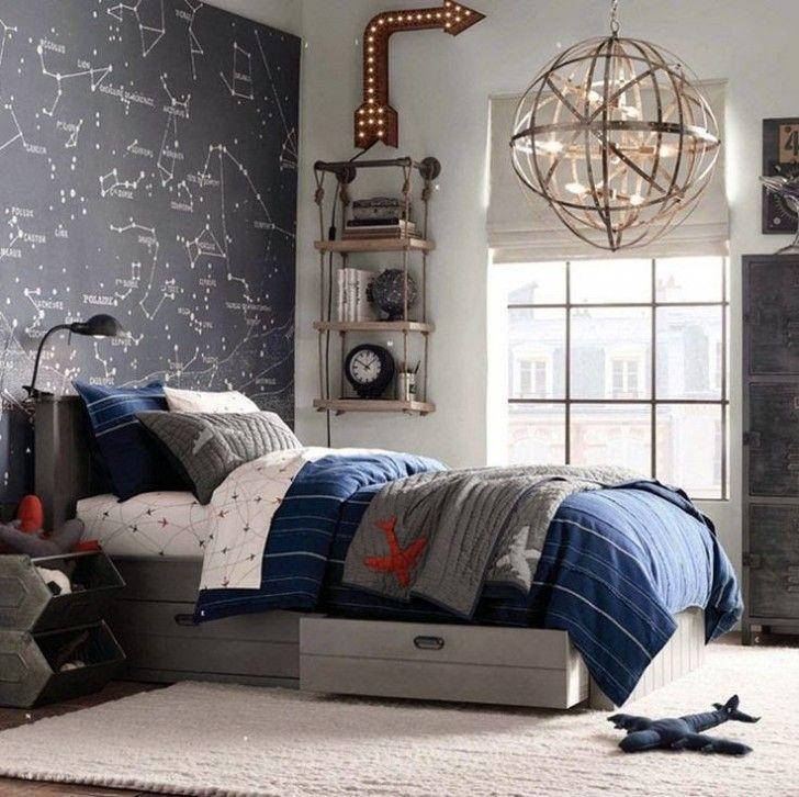 Fantasticas Ideas Para Habitaciones Juveniles Como