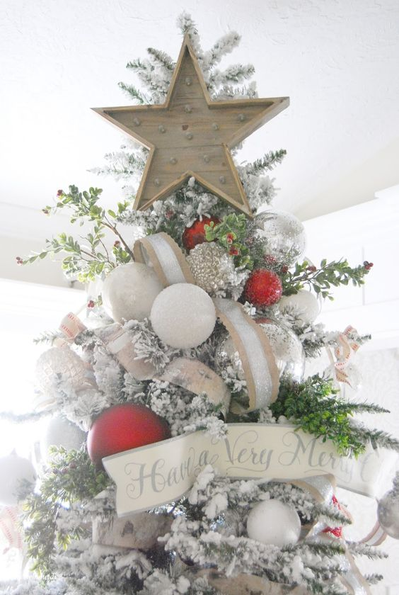 Puntos Básicos para Decorar un árbol de navidad