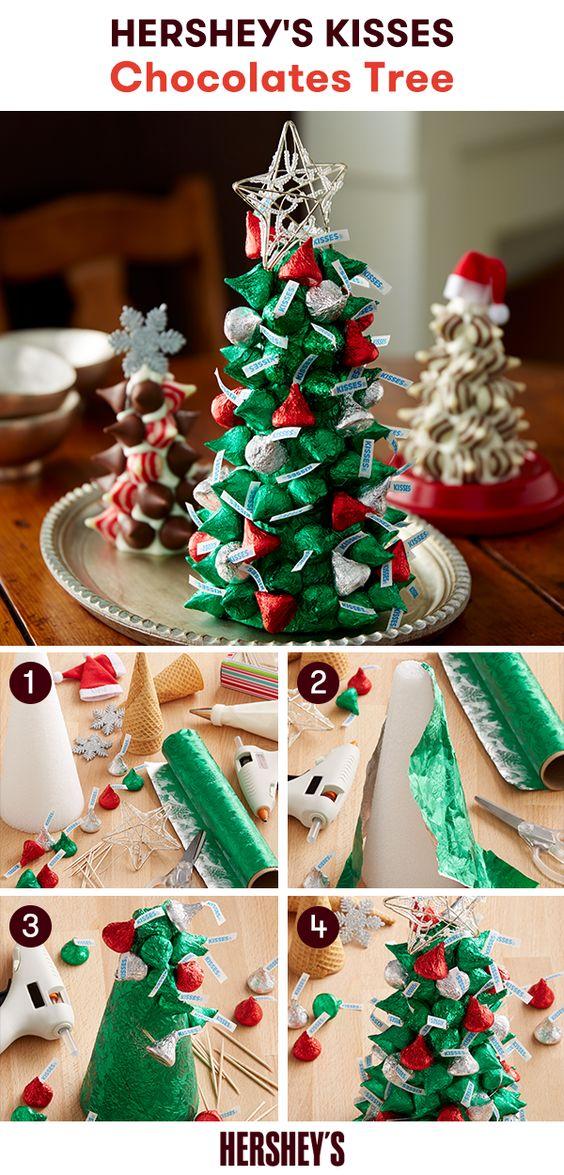 Ideas para montar una mesa de postres en navidad 15 - Ideas para postres de navidad ...
