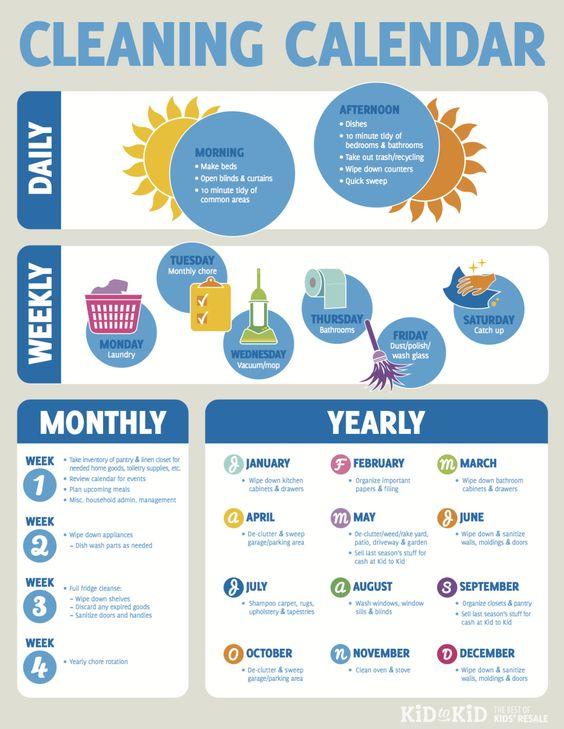 7 hábitos para mantener tu casa siempre limpia