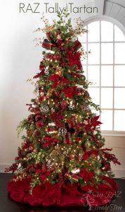 Mas de 150 fotos de decoracion para arboles de navidad modernos (98)