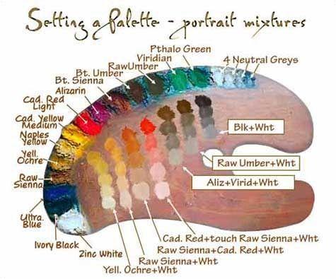 materiales para pintar acuarelas (2)