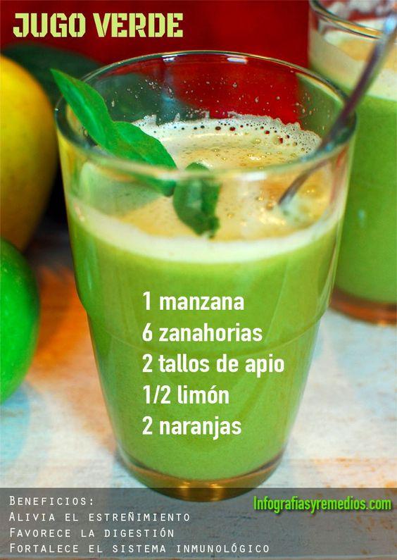 jugo verde para quemar la grasa del abdomen 2