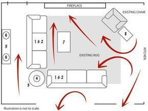 Como distribuir la sala