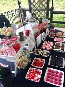 Como Cotizar a un cliente una mesa de dulces para 100 personas5