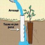 Tipos de riego por goteo para jardín4