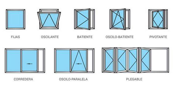 tipos de ventanas segun la apertura (8)