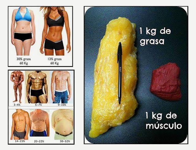cómo eliminar rápidamente la grasa del vientre
